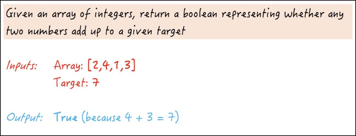 A simple algorithm question to determine whether any two numbers in an array add up to a specified target