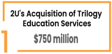 2U's Acquisition of Trilogy Education Services: $750 million