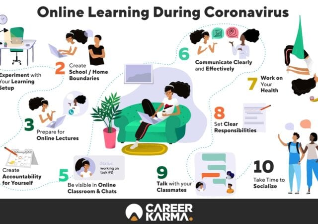 Learning remote during coronavirus