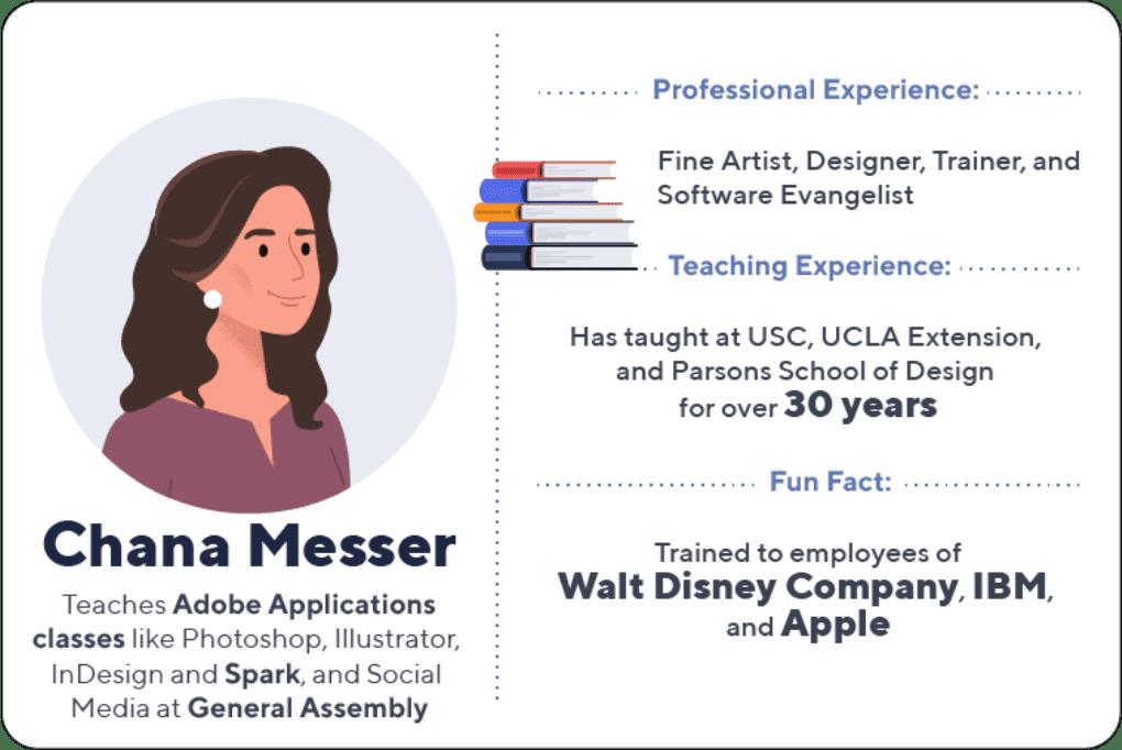 Chana Messer's Infographic