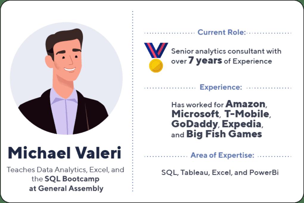 Michael Valeri Infographic