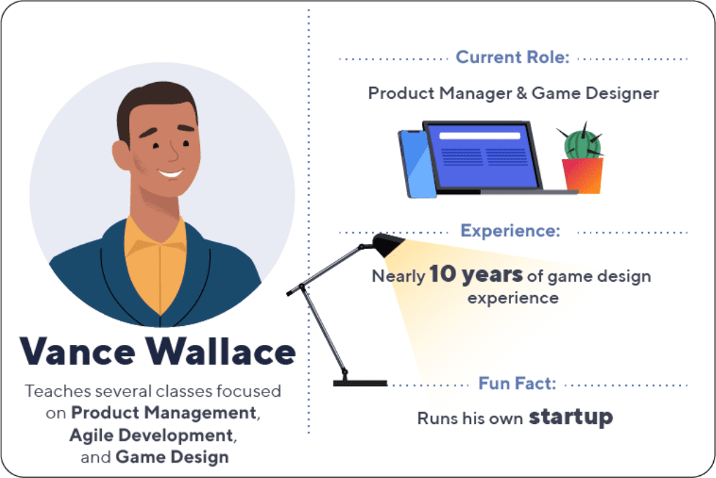 Vance Wallace's Infographic