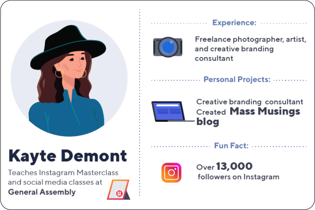 Kayte Demont Infographic