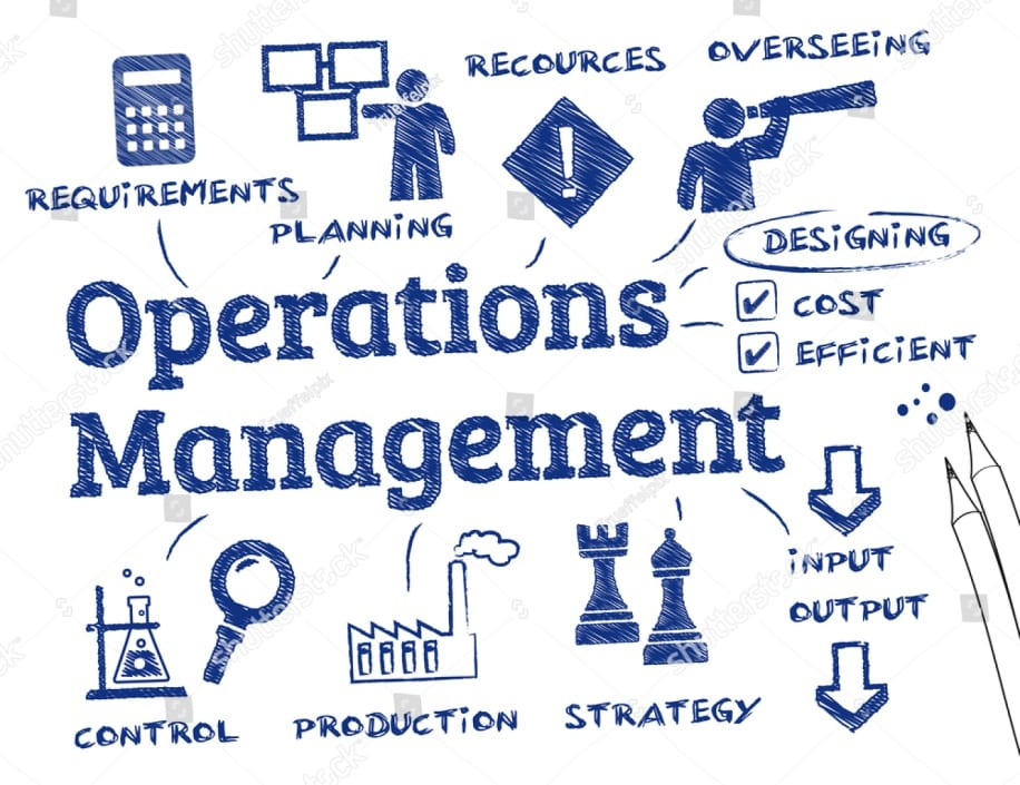 operations management poster