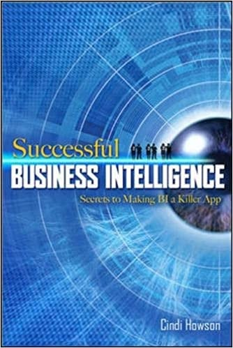 How to Learn Business Intelligence: Find the Best Business Intelligence Training